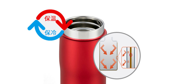 made-in-japan-stainless-steel-thermal-bottle-mjd-a-keep-warm-cold.jpg (54 KB)