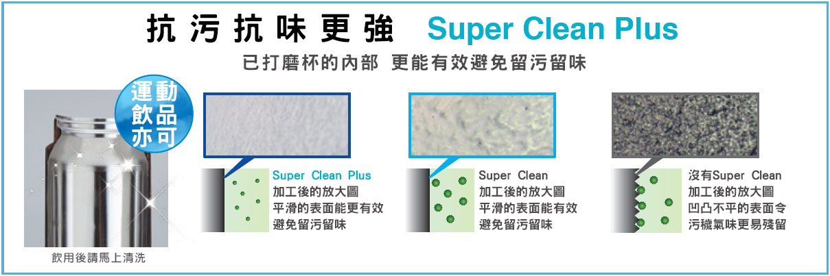 tiger-thermal-bottle-super-clean-plus.jpg (116 KB)